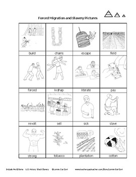 Black Slavery in the U.S. in Pictures for Special Ed, ESL and ELL Students