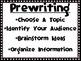 Black & White Dot Writing Process Posters
