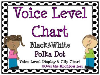 Black & White Polka Dot Classroom Voice Level Displays & Clip Chart