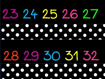 Black & White Polka Dot Number Line
