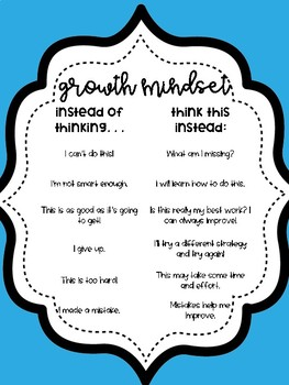 Black and Bright Growth Mindset Poster