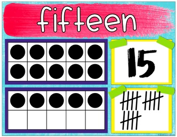 Black and Brights Classroom Decor: Number Posters