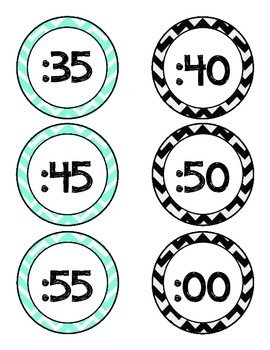 Black and Turquoise Chevron Clock Labels