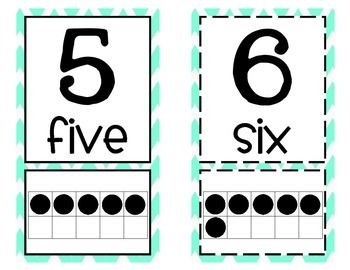 Black and Turquoise Chevron Wall Numbers 1-20