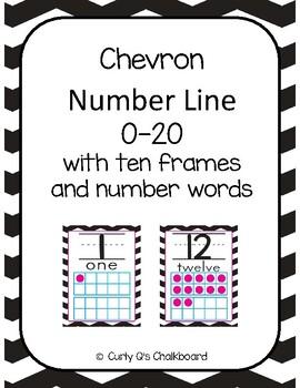 Chevron Number Line 0-20