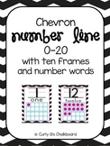 Chevron Number Line 0-20