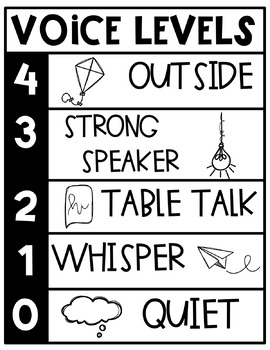 Black and White Doodle Voice Level Chart