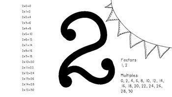 Black and White Multiplying Poster