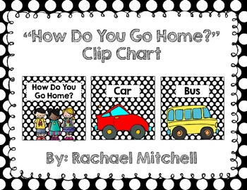 "Black and White Polka Dot ""How Do You Get Home?"" Clip Char"