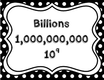 Black and White Polka Dot Place Value Posters
