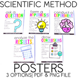 Black and White Scientific Method Posters