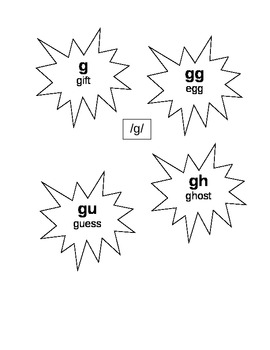 Black and White Sound Spelling Stars for Phoneme/Sound Wal