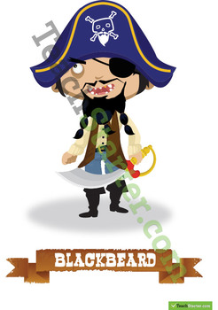 Blackbeard Poster – Information