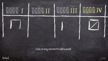 Blackboard score