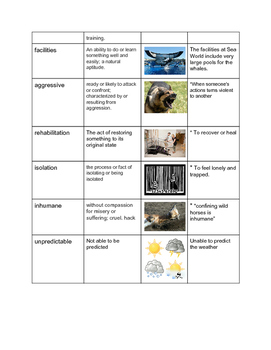 Blackfish Vocabulary Using Google Classroom/Docs