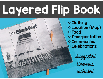 Blackfoot Research Writing Flip Book: First Nations