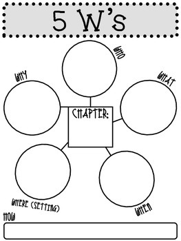 Blackline Graphic Organizers (B&W)