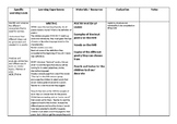 Blackout Poetry Lesson Plan, PPT and Samples