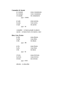 Blanc Unit 4 study guide