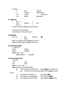 Blanc Unit 7 Study Guide