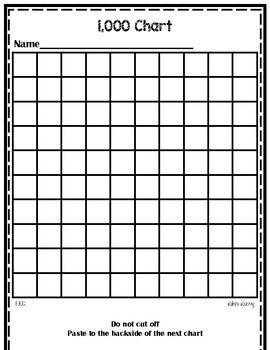 Blank 1,000 Chart
