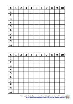 10x10 blank multiplication grid