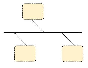 Blank 3-Space Timeline