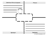 Blank 4-Square Vocabulary Learning Sheet