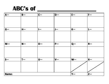 Blank ABC Chart