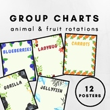 Blank Animal Rotation Groups