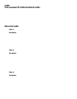 Blank Bacon's Rebellion Guided Notes