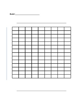 picture about Printable Bar Graph Template identified as Bar Graph Template Worksheets Instruction Elements TpT