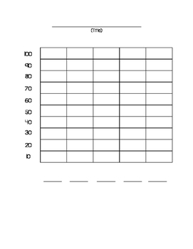 Blank Bar Graph by 10s