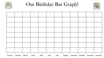 Blank Birthday Bar Graph