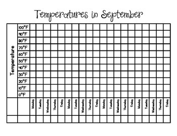 Blank Calendars and Weather Charts