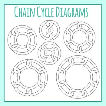 Blank Chain Cycle Diagram - Food Chains Etc Clip Art for Commercial Use
