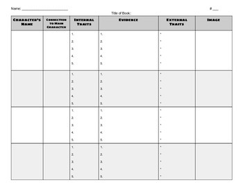 Blank Character Chart for Read Aloud or Independent Reading