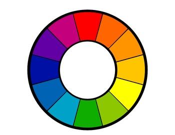 Blank Colour Wheel
