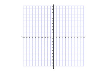 blank coordinate grid by missgibson310 teachers pay teachers
