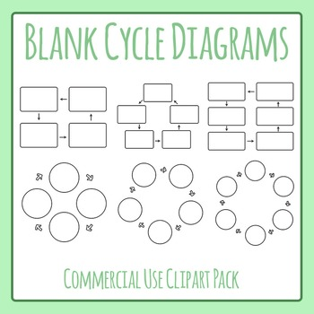 Blank Cycle Diagrams Templates Clip Art Set for Commercial Use