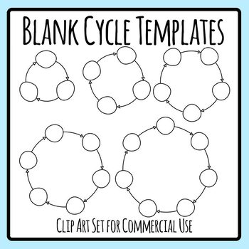 Blank Cycle Templates Clip Art Set for Lifecycles etc