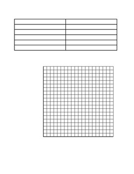 Blank Data Table and Graph Template