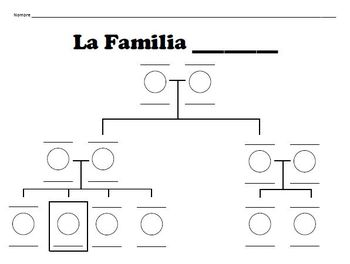 blank family tree spanish by myacestraw teachers pay teachers