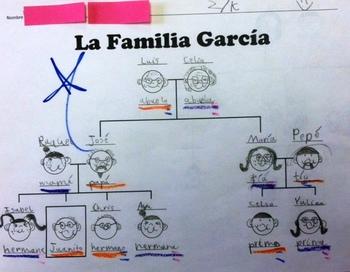 Blank Family Tree (SPANISH)
