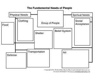 Blank Fundamental Needs of People Research Web