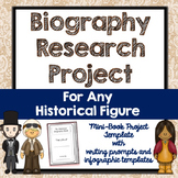 Biography Research Project, Blank Generic Mini Book, Infographic, Writing