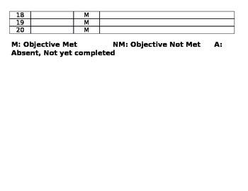 Blank Grade Sheet