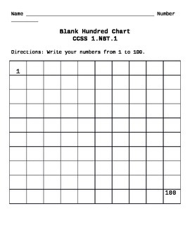 Blank Hundred's Chart