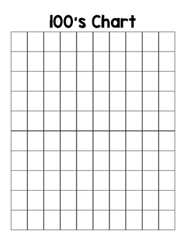 image relating to Printable Blank Hundreds Chart named Blank 1000's Chart