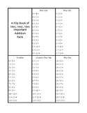 Blank Important Addition Facts Flip Book
